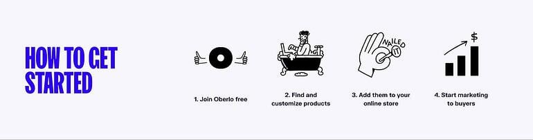Dropshipping service for ecommerce Oberlo