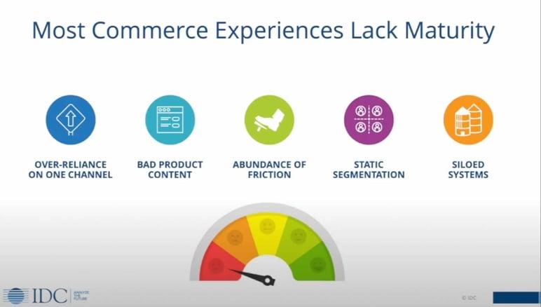 Analysis IDC ecommerce