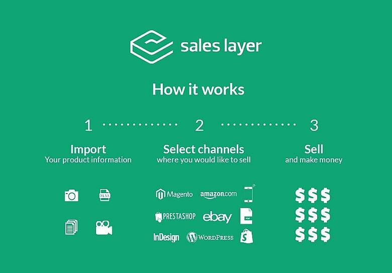 how Sales Layer works