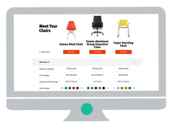 Consejos ventas B2B online