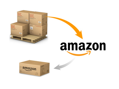 amazon_marketplace-PIM