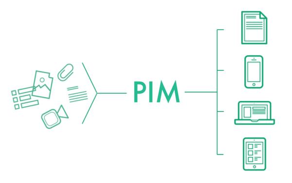 Cómo funciona un PIM