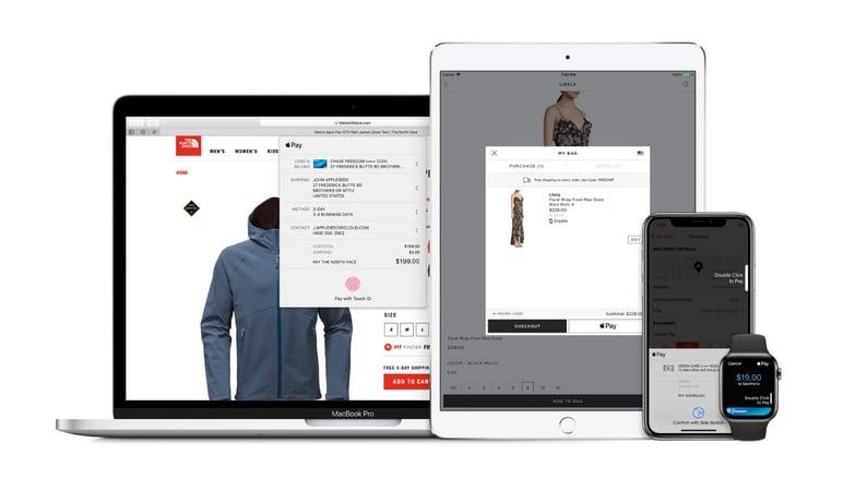 Apple Pay sistemas pago online