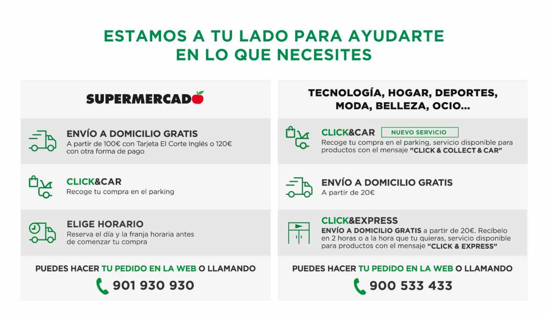 Coronavirus tienda online El Corte Inglés