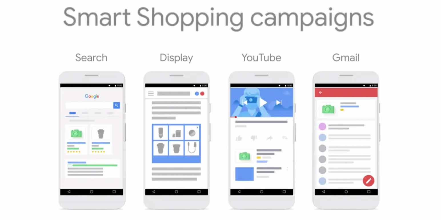 Campaigns strategies for retailers