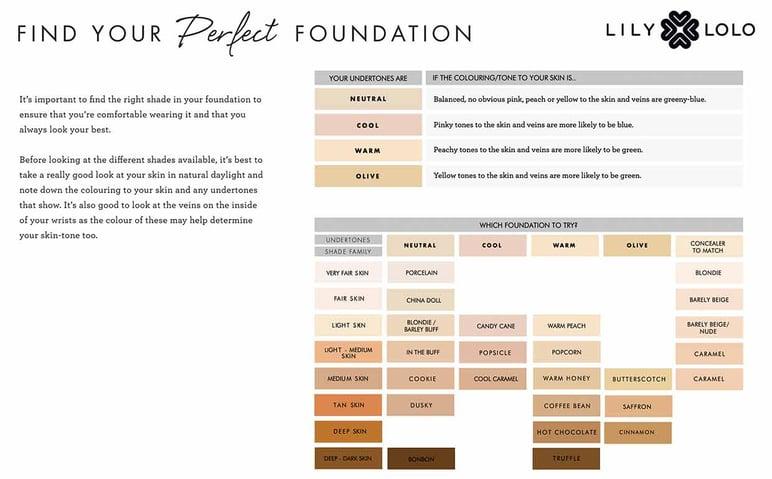 Experiencia personalizada en cosmética
