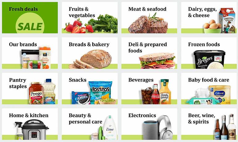 Categories of products in Amazon Fresh website